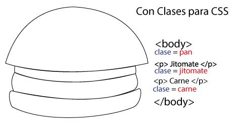 ¿Cómo Hacer Una Página Web?  ¿Qué es CSS?   Giogui Soluciones en Línea